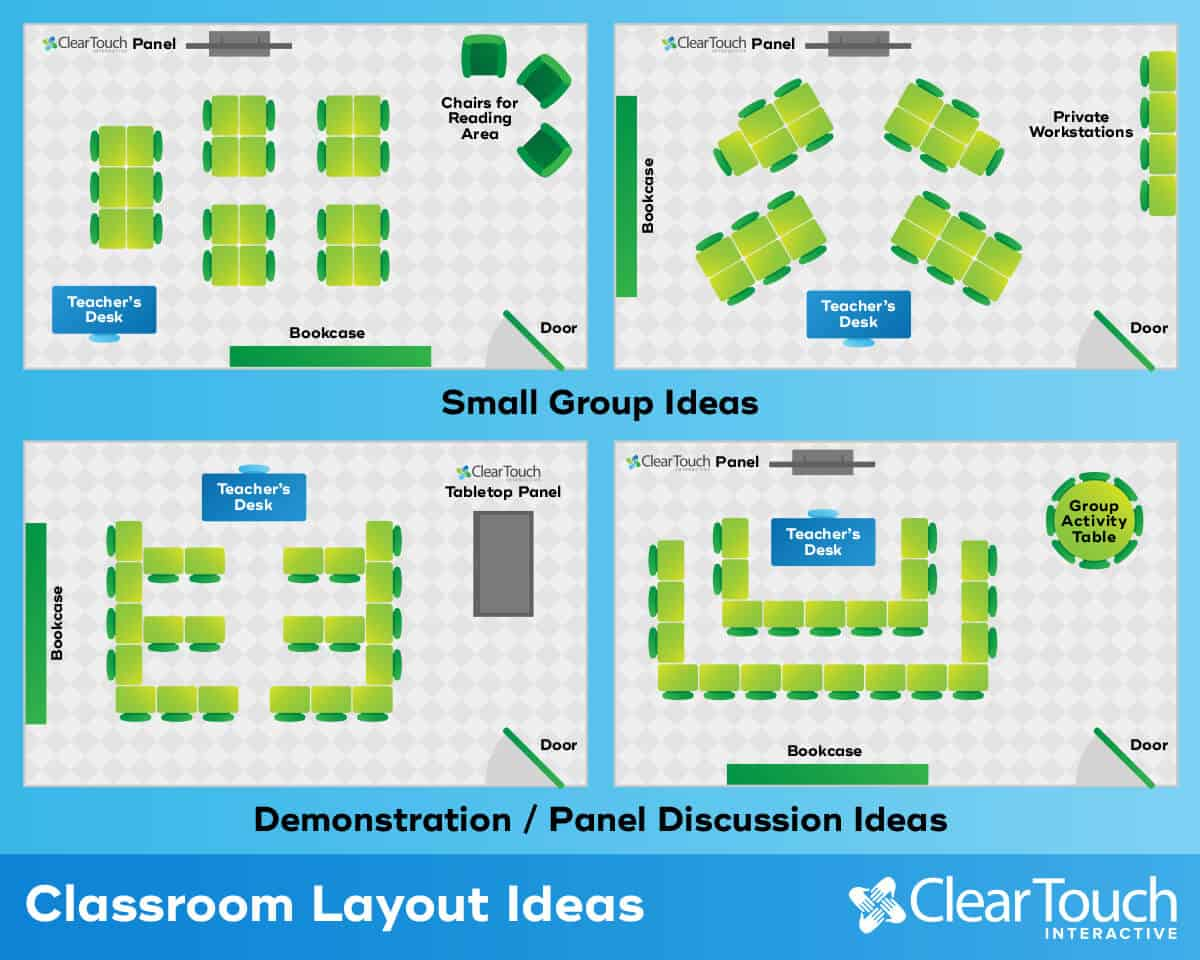 Classroom Design And How It Influences Behaviour ~ Improve student learning with smart classroom layout