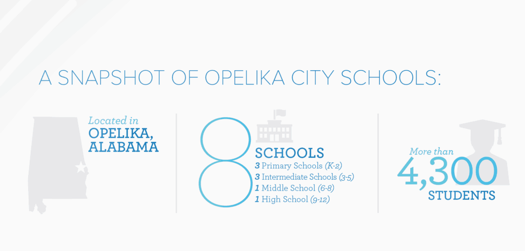 Customer Story from Opelika City Schools